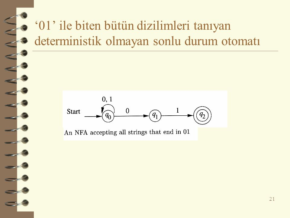 '01' ile biten bütün dizilimleri tanıyan deterministik olmayan sonlu durum otomatı