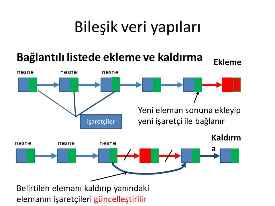Bileşik veri yapıları Bağlantılı listede ekleme ve kaldırma Ekleme