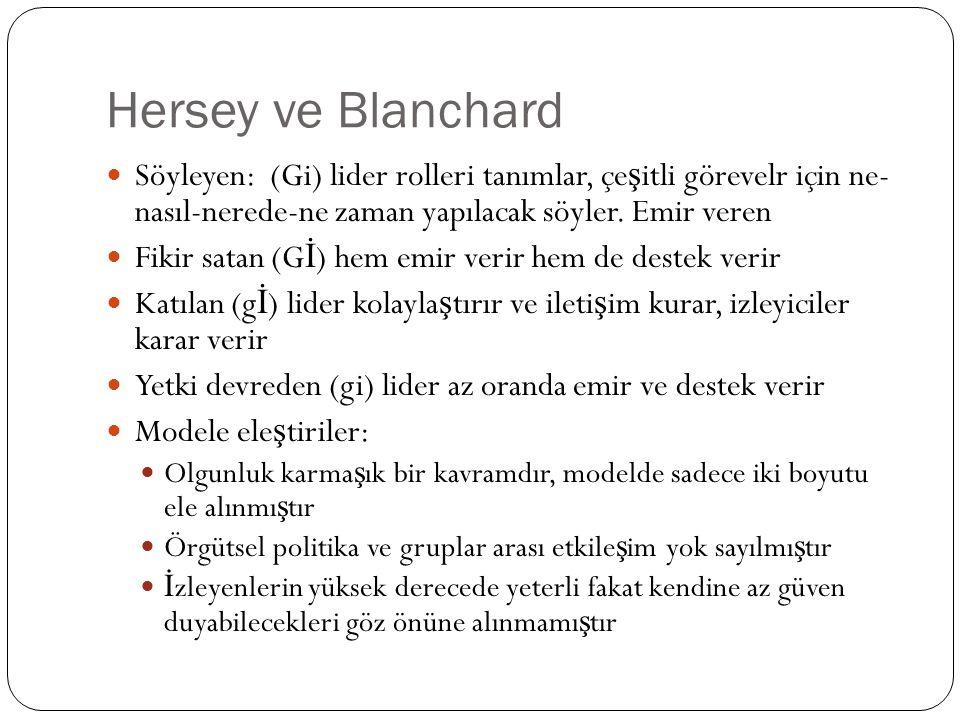 Hersey ve Blanchard Söyleyen: (Gi) lider rolleri tanımlar, çeşitli görevelr için ne- nasıl-nerede-ne zaman yapılacak söyler. Emir veren.