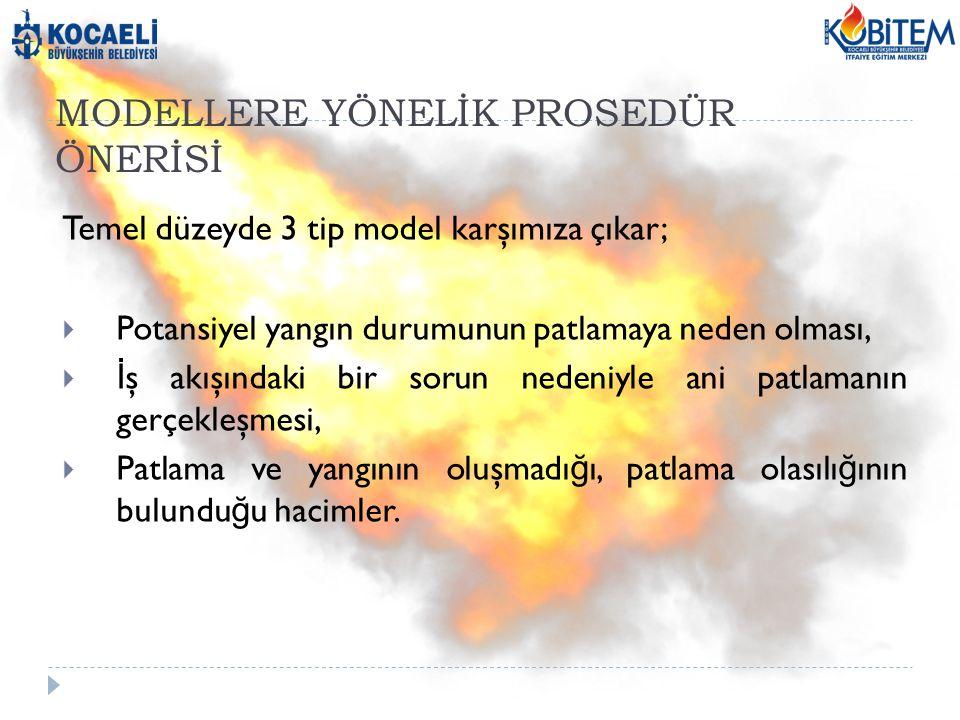 MODELLERE YÖNELİK PROSEDÜR ÖNERİSİ
