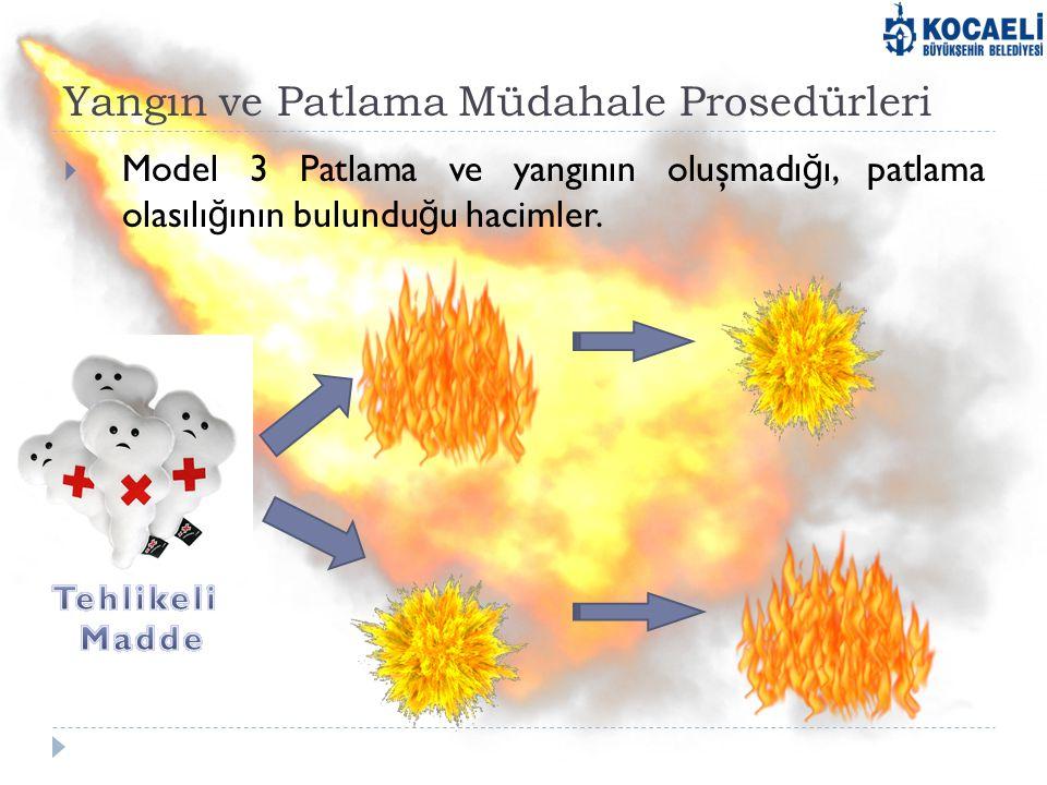 Yangın ve Patlama Müdahale Prosedürleri