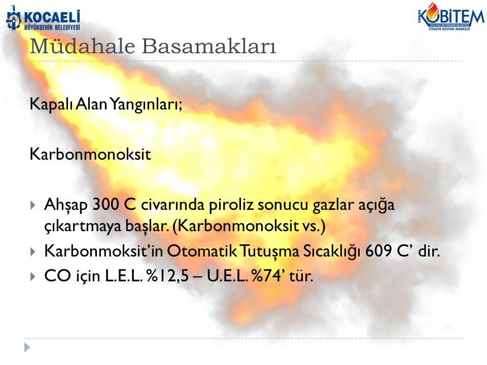 Müdahale Basamakları Kapalı Alan Yangınları; Karbonmonoksit