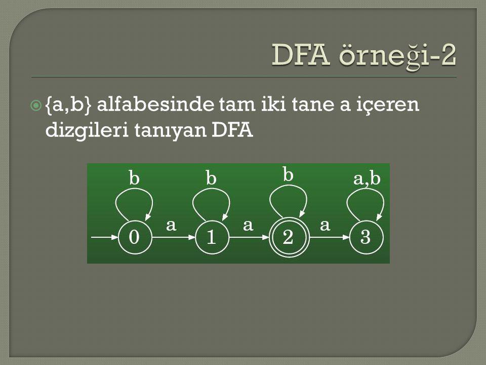 DFA örneği-2 {a,b} alfabesinde tam iki tane a içeren dizgileri tanıyan DFA