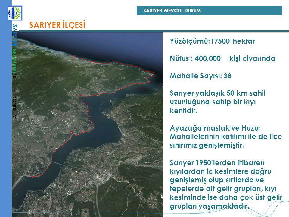 SARIYER İLÇESİ Yüzölçümü:17500 hektar Nüfus : 400.000 kişi civarında