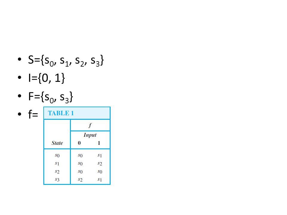 S={s0, s1, s2, s3} I={0, 1} F={s0, s3} f=