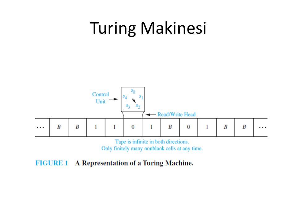 Turing Makinesi