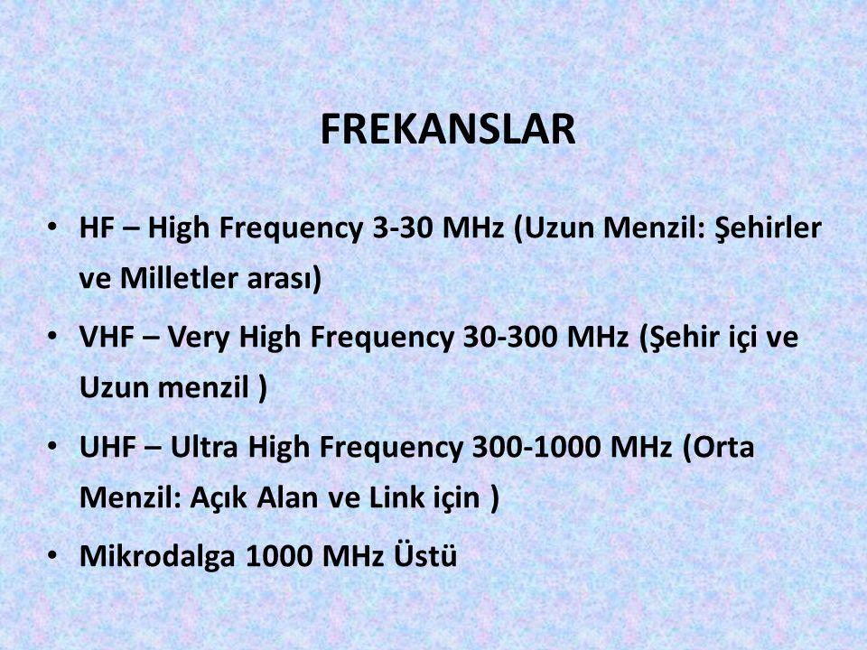FREKANSLAR HF – High Frequency 3-30 MHz (Uzun Menzil: Şehirler ve Milletler arası)