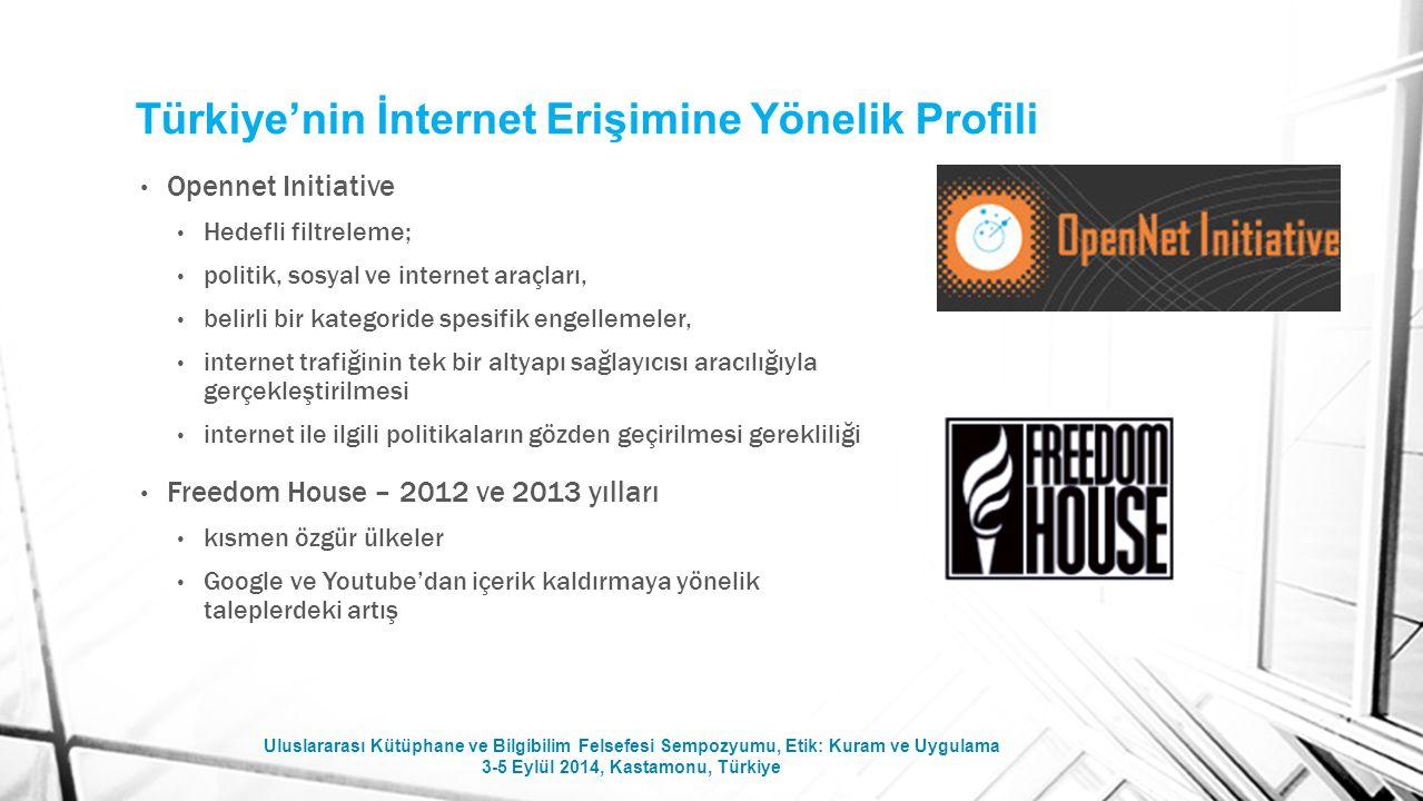 Türkiye'nin İnternet Erişimine Yönelik Profili