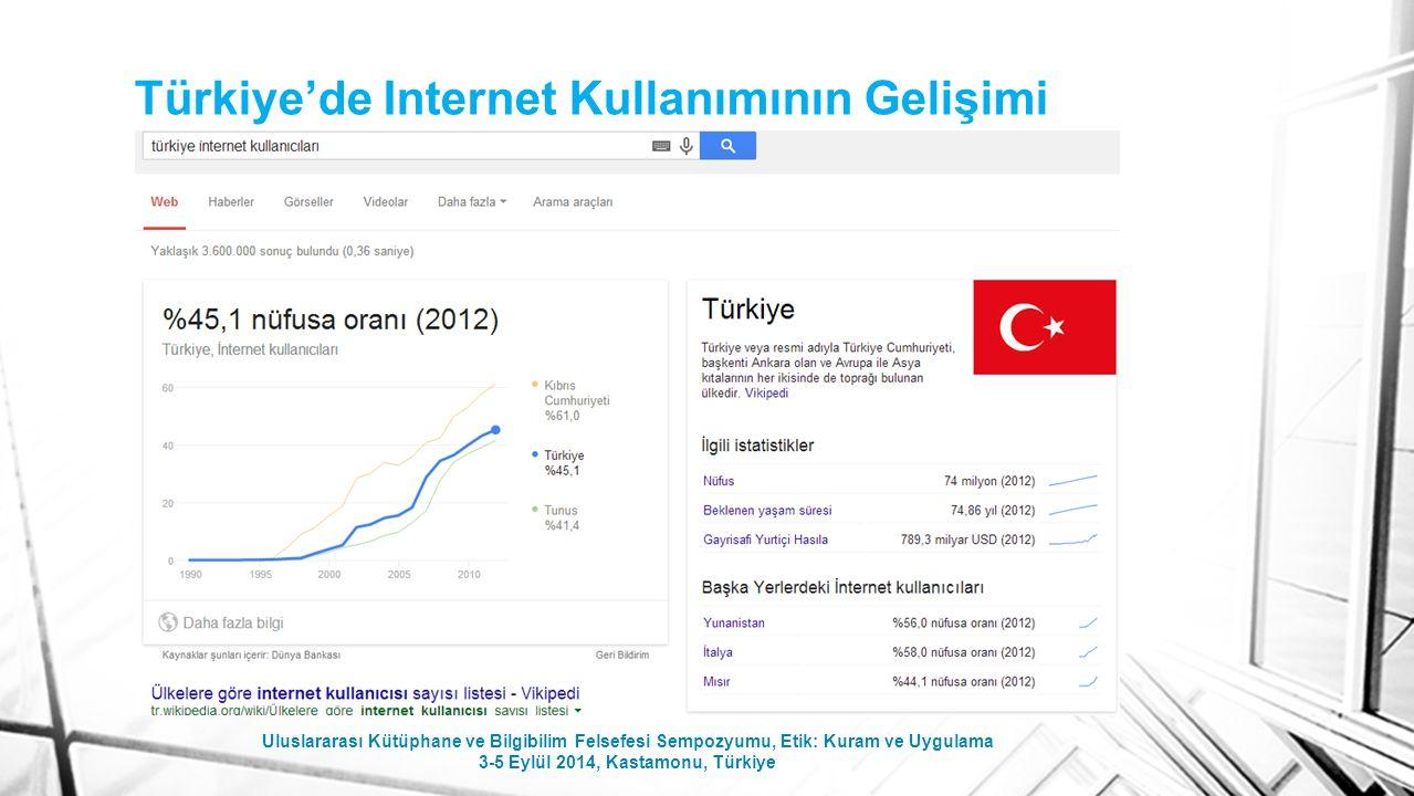 Türkiye'de Internet Kullanımının Gelişimi