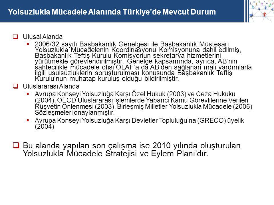 Yolsuzlukla Mücadele Alanında Türkiye'de Mevcut Durum