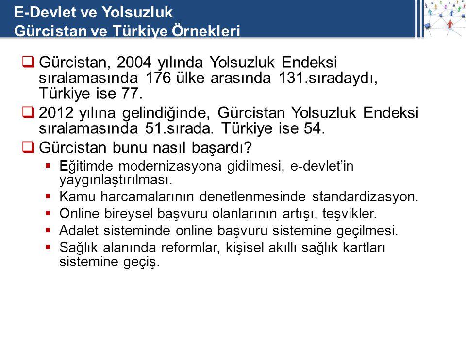 E-Devlet ve Yolsuzluk Gürcistan ve Türkiye Örnekleri