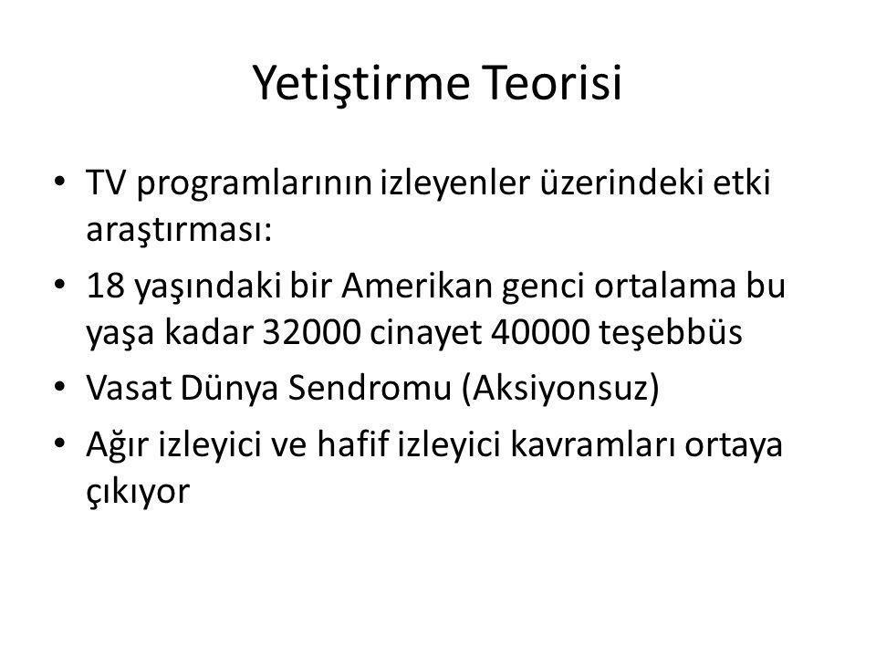 Yetiştirme Teorisi TV programlarının izleyenler üzerindeki etki araştırması: