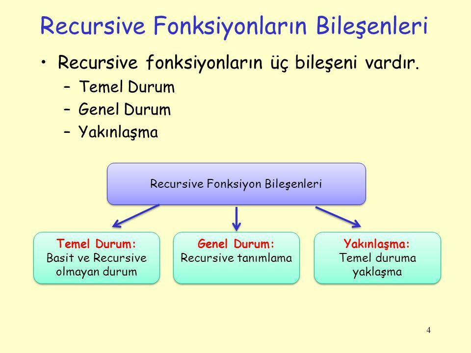 Recursive Fonksiyonların Bileşenleri