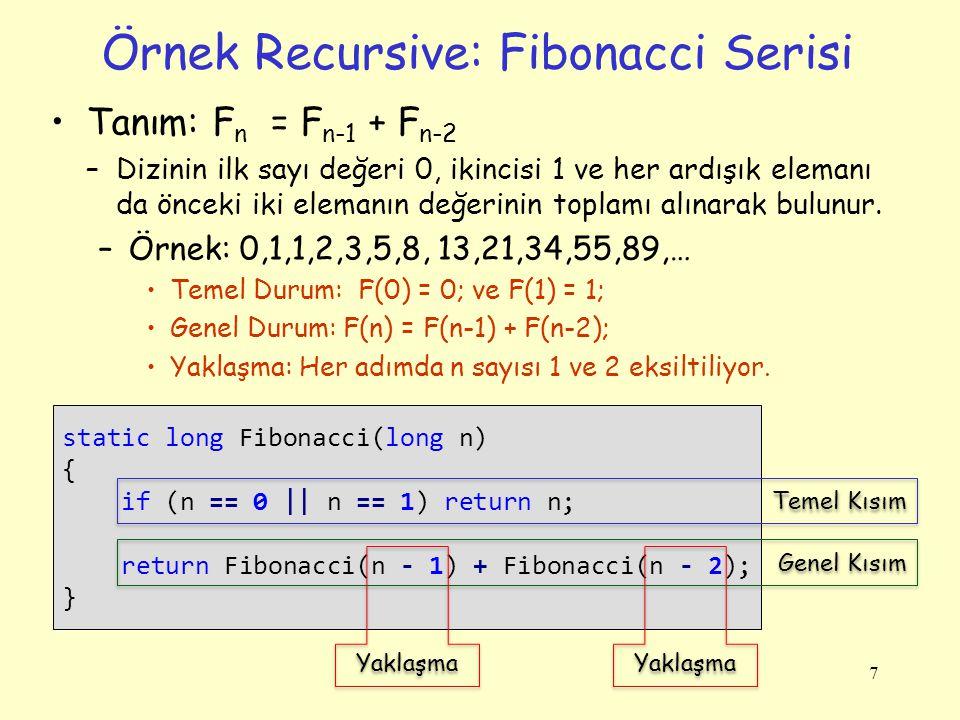 Örnek Recursive: Fibonacci Serisi