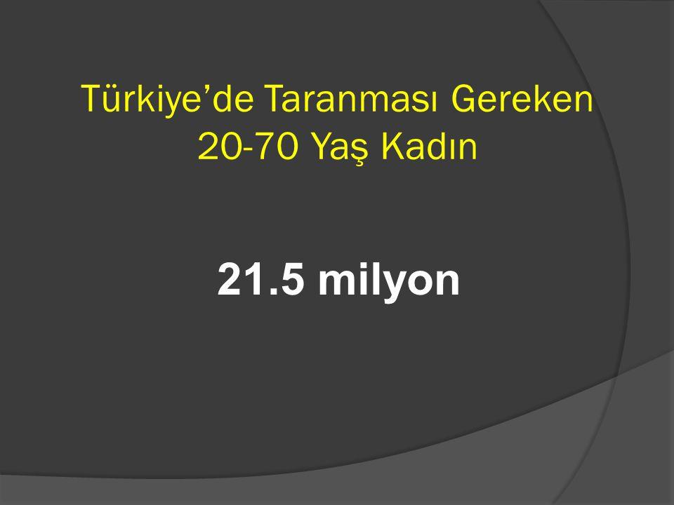 Türkiye'de Taranması Gereken 20-70 Yaş Kadın