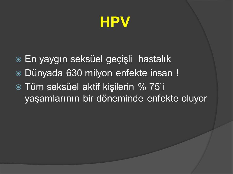 HPV En yaygın seksüel geçişli hastalık