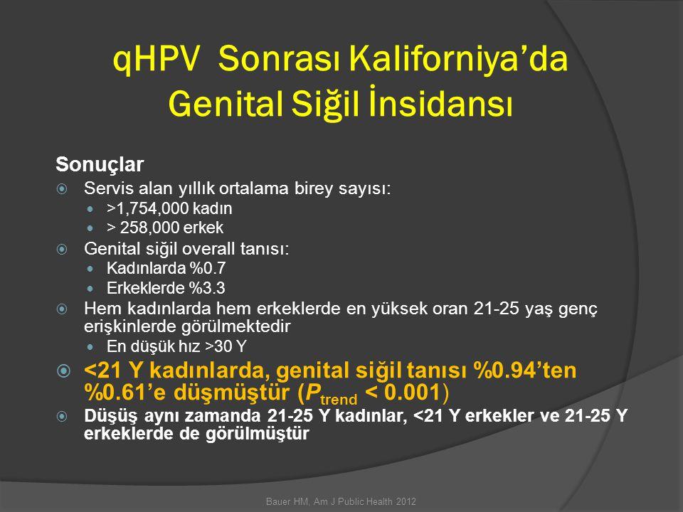 qHPV Sonrası Kaliforniya'da Genital Siğil İnsidansı