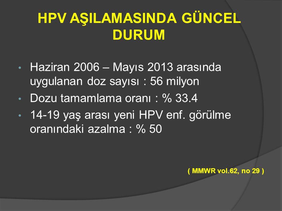 HPV AŞILAMASINDA GÜNCEL DURUM