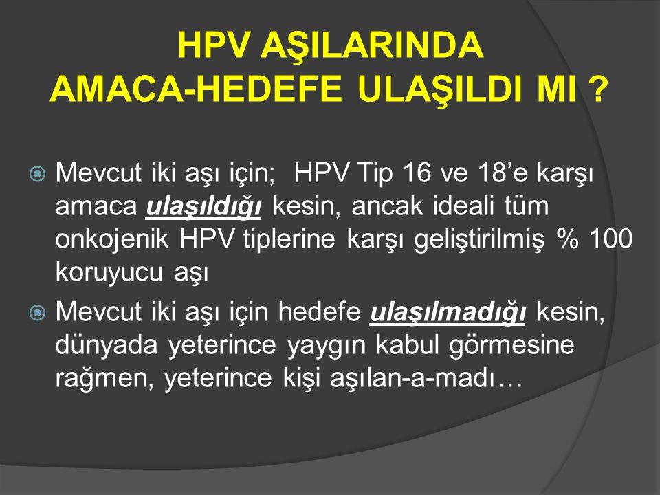 HPV AŞILARINDA AMACA-HEDEFE ULAŞILDI MI