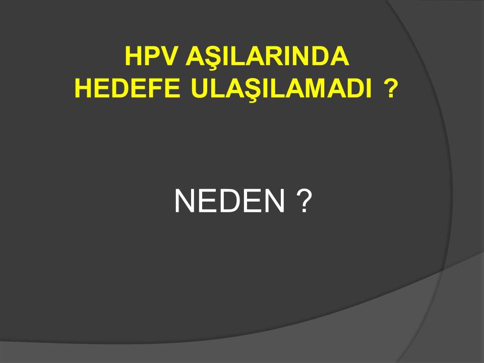 HPV AŞILARINDA HEDEFE ULAŞILAMADI