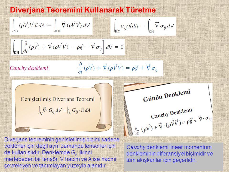 Diverjans Teoremini Kullanarak Türetme