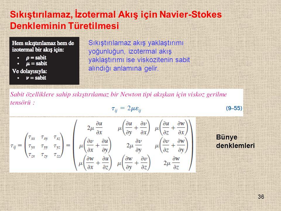 Sıkıştırılamaz, İzotermal Akış için Navier-Stokes