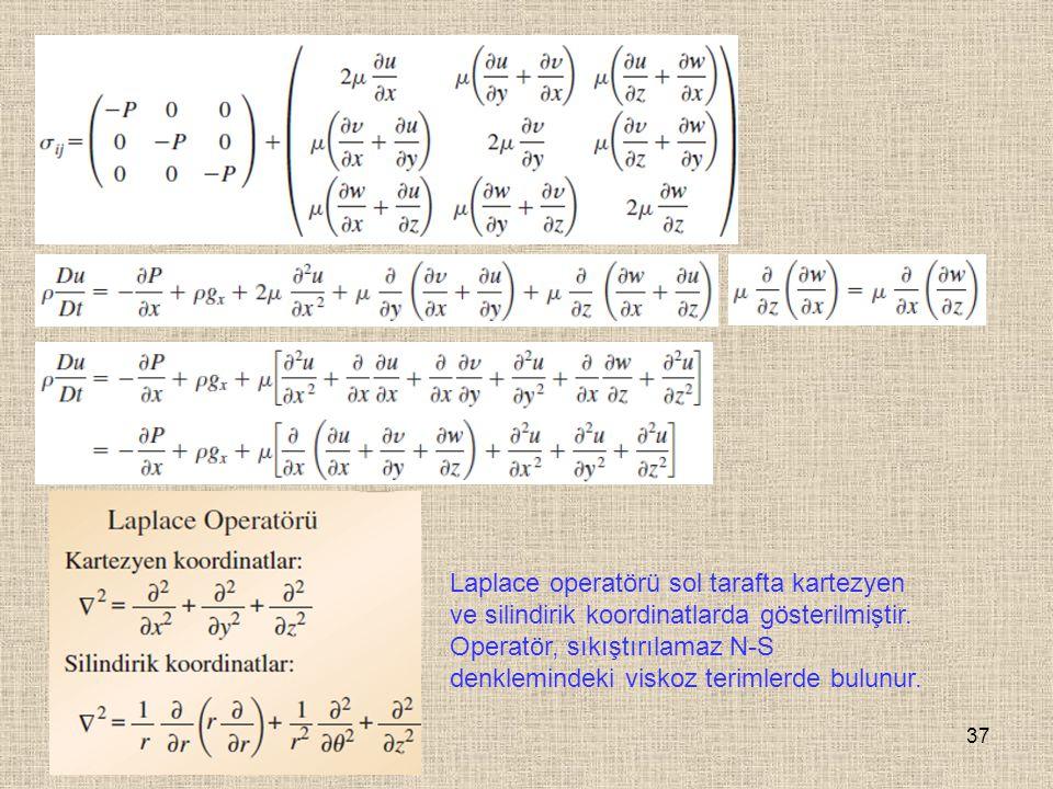 Laplace operatörü sol tarafta kartezyen ve silindirik koordinatlarda gösterilmiştir.