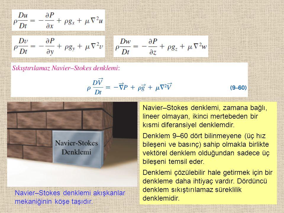 Navier–Stokes denklemi, zamana bağlı, lineer olmayan, ikinci mertebeden bir kısmi diferansiyel denklemdir.