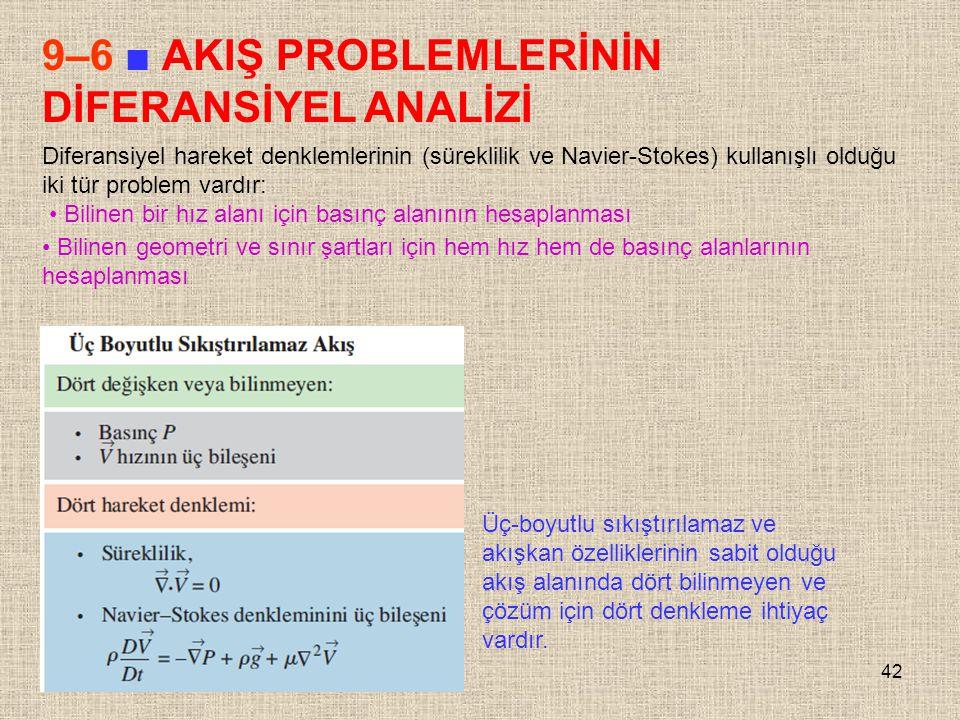 9–6 ■ AKIŞ PROBLEMLERİNİN DİFERANSİYEL ANALİZİ