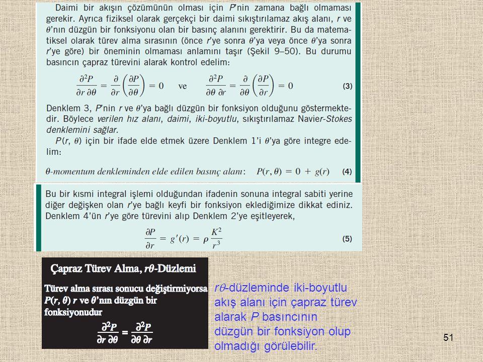r-düzleminde iki-boyutlu akış alanı için çapraz türev alarak P basıncının düzgün bir fonksiyon olup olmadığı görülebilir.