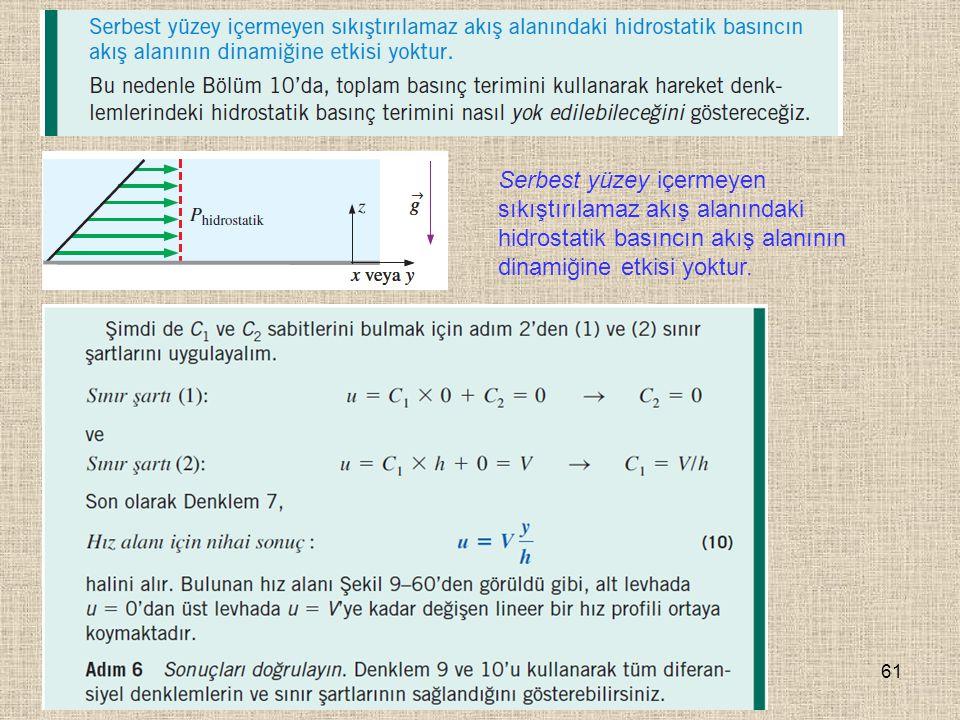 Serbest yüzey içermeyen sıkıştırılamaz akış alanındaki hidrostatik basıncın akış alanının dinamiğine etkisi yoktur.
