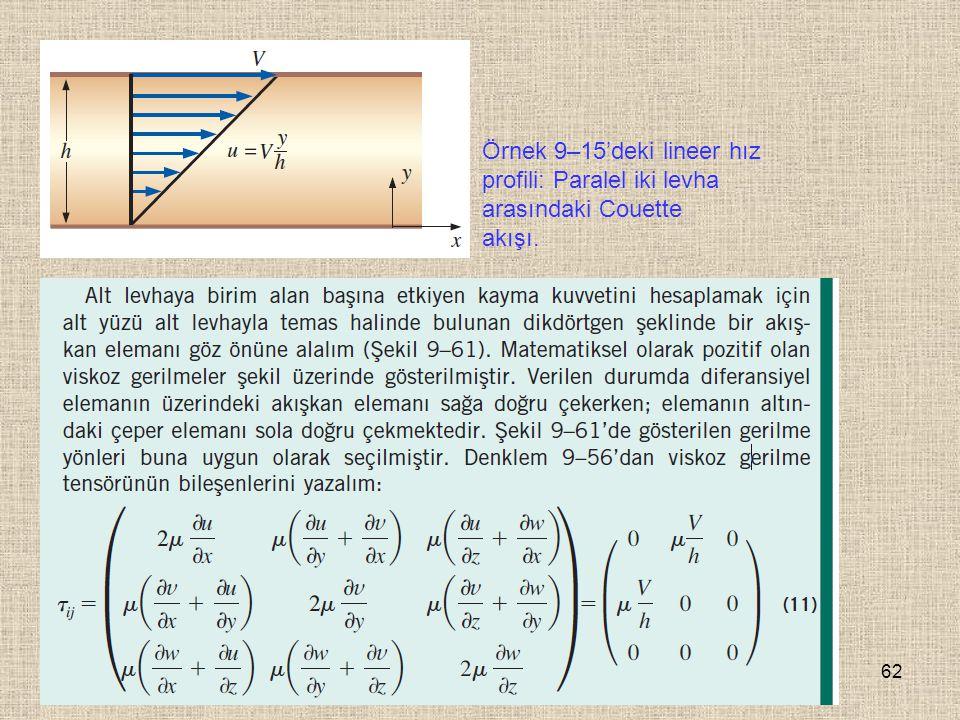 Örnek 9–15'deki lineer hız profili: Paralel iki levha arasındaki Couette