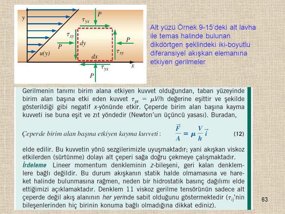 Alt yüzü Örnek 9-15'deki alt lavha ile temas halinde bulunan dikdörtgen şeklindeki iki-boyutlu diferansiyel akışkan elemanına etkiyen gerilmeler
