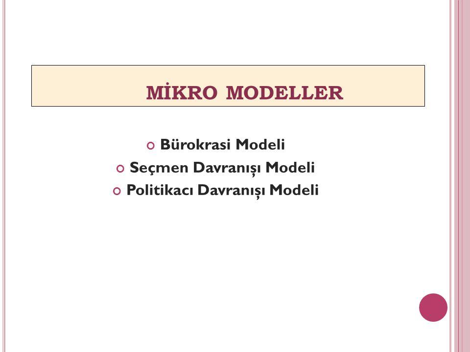 Seçmen Davranışı Modeli Politikacı Davranışı Modeli