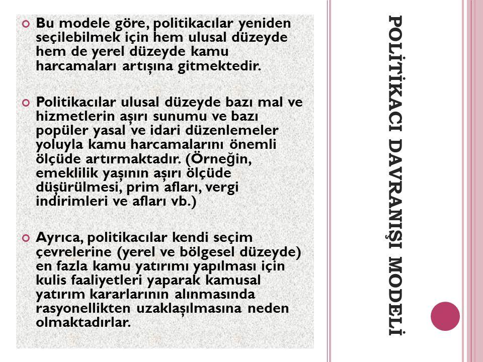 POLİTİKACI DAVRANIŞI MODELİ