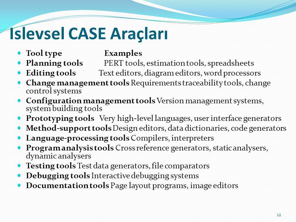 Islevsel CASE Araçları