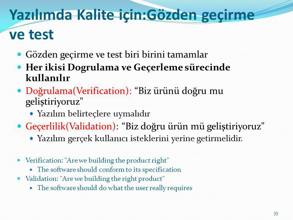 Yazılımda Kalite için:Gözden geçirme ve test