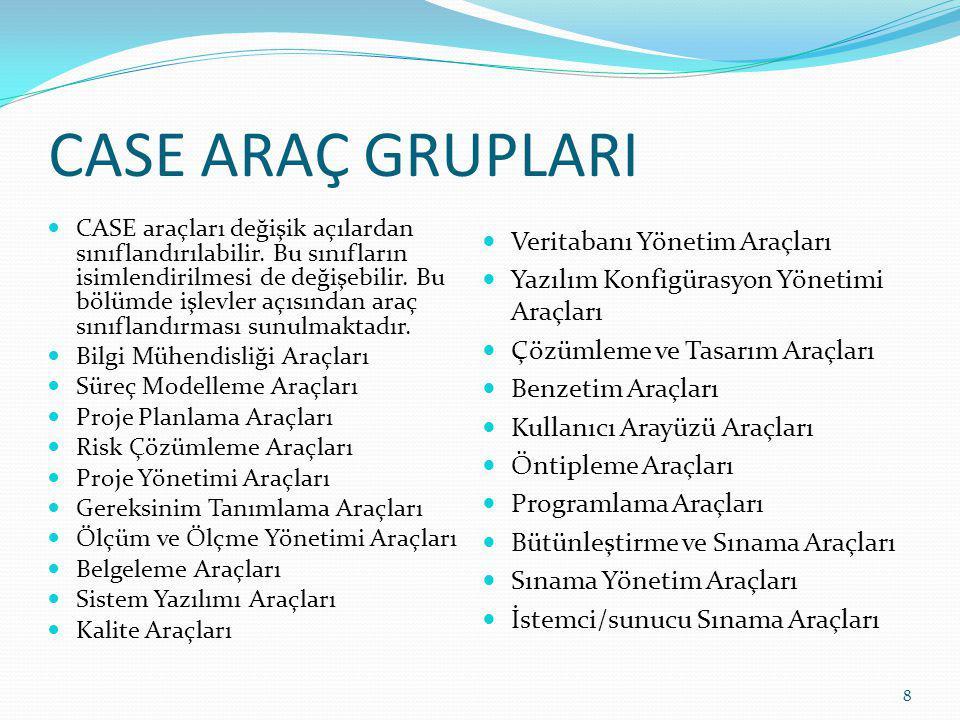 CASE ARAÇ GRUPLARI Veritabanı Yönetim Araçları