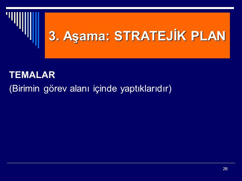 3. Aşama: STRATEJİK PLAN TEMALAR