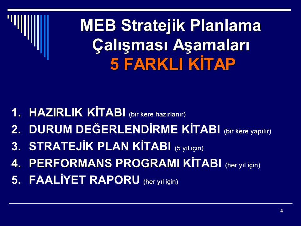 MEB Stratejik Planlama Çalışması Aşamaları 5 FARKLI KİTAP