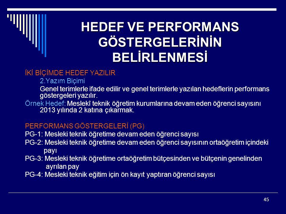 HEDEF VE PERFORMANS GÖSTERGELERİNİN BELİRLENMESİ