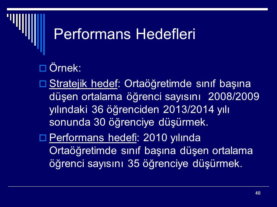 Performans Hedefleri Örnek: