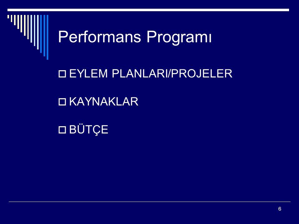 Performans Programı EYLEM PLANLARI/PROJELER KAYNAKLAR BÜTÇE