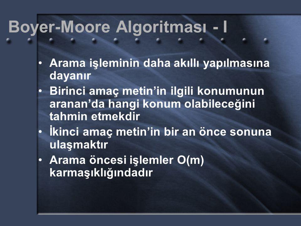 Boyer-Moore Algoritması - I