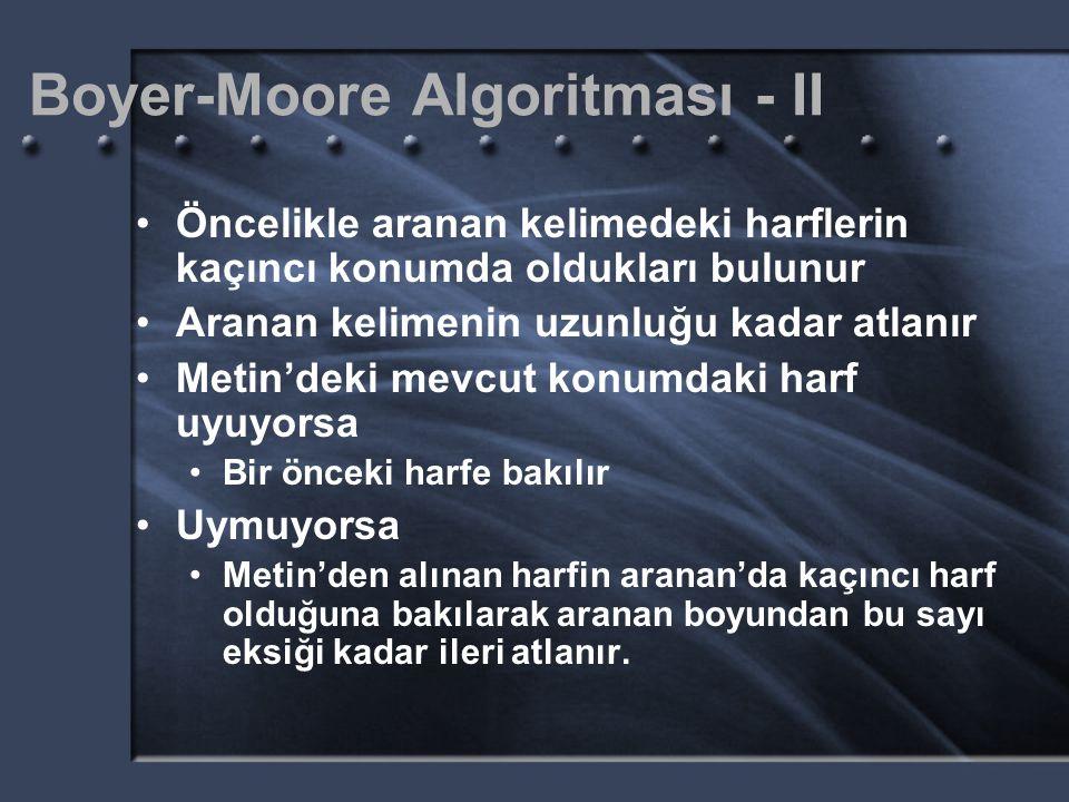 Boyer-Moore Algoritması - II