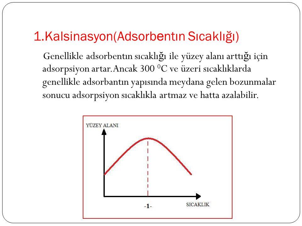 1.Kalsinasyon(Adsorbentın Sıcaklığı)