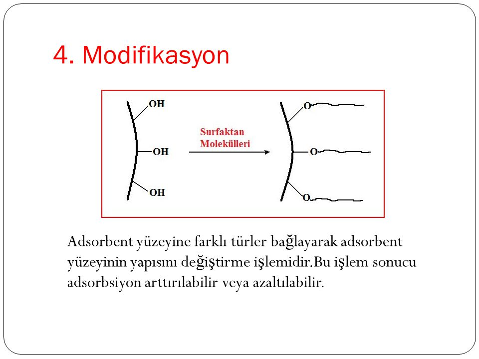 4. Modifikasyon