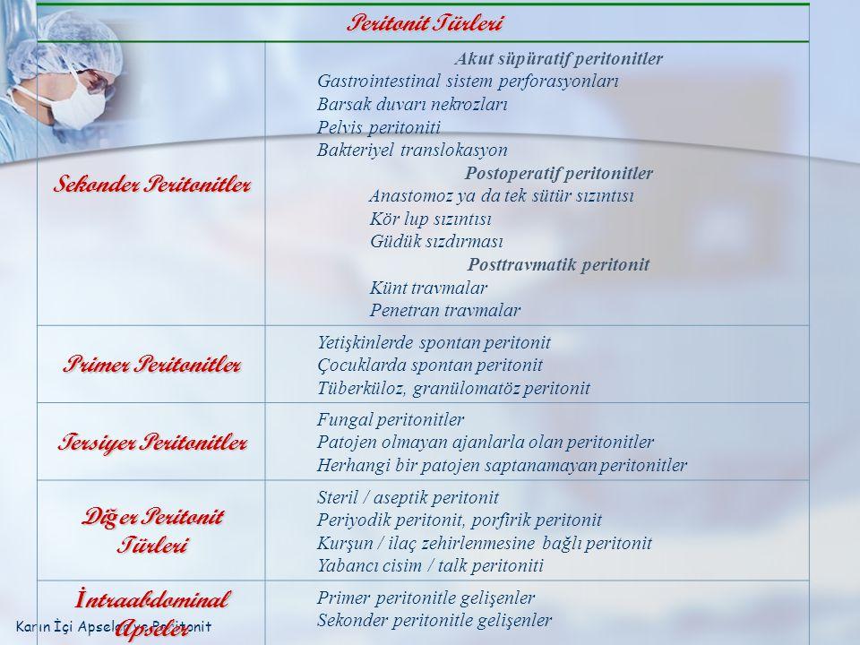 Sekonder Peritonitler