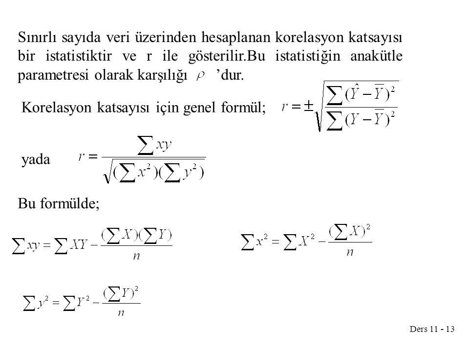 Sınırlı sayıda veri üzerinden hesaplanan korelasyon katsayısı bir istatistiktir ve r ile gösterilir.Bu istatistiğin anakütle parametresi olarak karşılığı 'dur.
