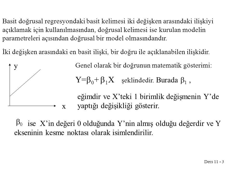 Y=0+ 1X şeklindedir. Burada 1 ,